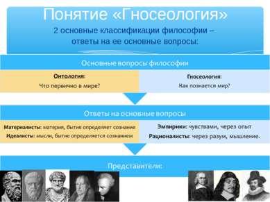 Понятие «Гносеология» 2 основные классификации философии – ответы на ее основ...