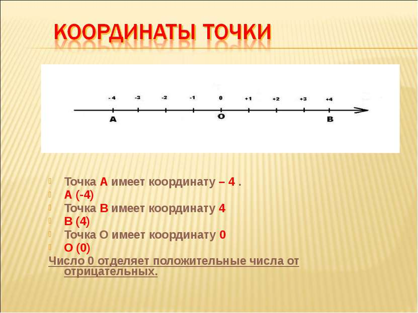 Точка А имеет координату – 4 . А (-4) Точка В имеет координату 4 В (4) Точка ...