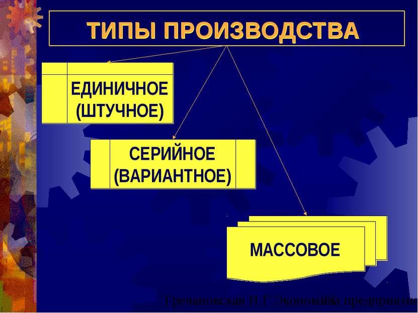 ТИПЫ ПРОИЗВОДСТВА СЕРИЙНОЕ (ВАРИАНТНОЕ) ЕДИНИЧНОЕ (ШТУЧНОЕ) МАССОВОЕ Гречанов...