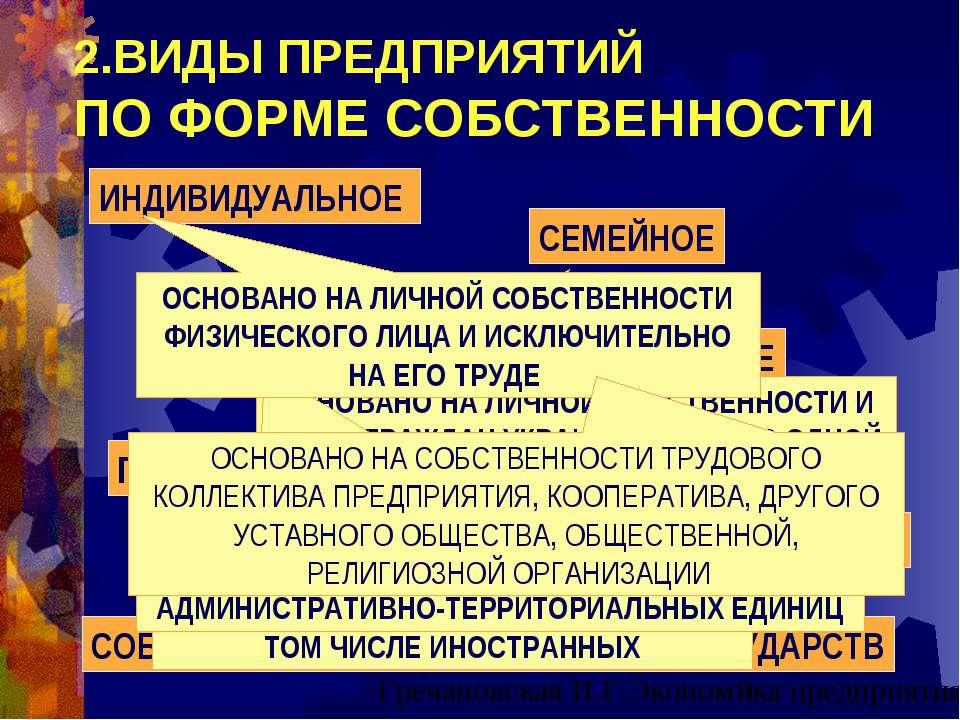 2.ВИДЫ ПРЕДПРИЯТИЙ ПО ФОРМЕ СОБСТВЕННОСТИ ИНДИВИДУАЛЬНОЕ СЕМЕЙНОЕ ЧАСТНОЕ КОЛ...
