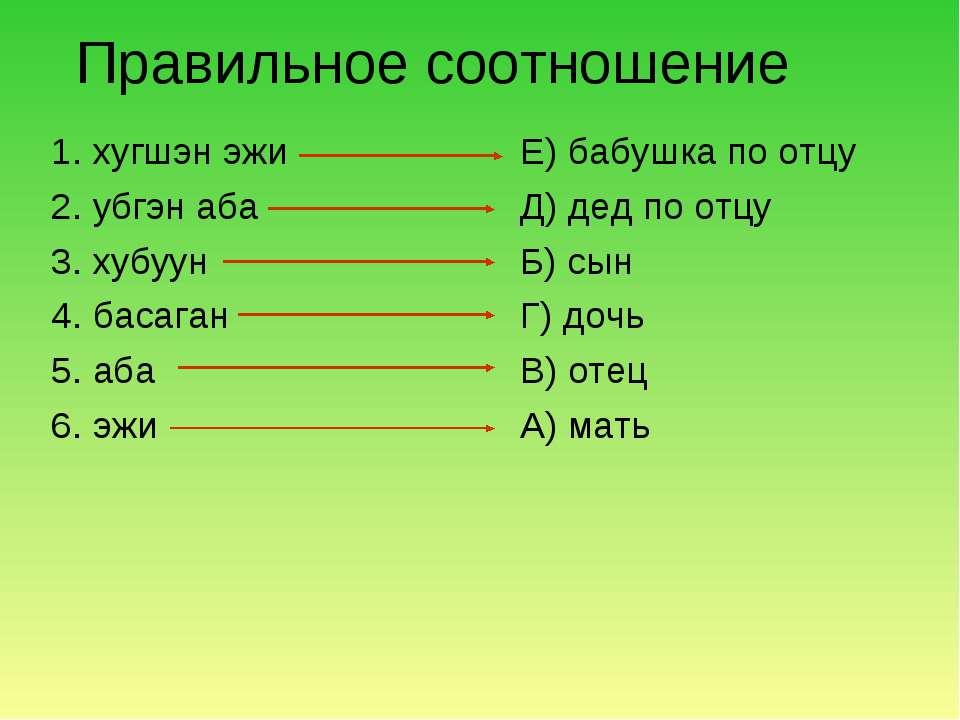 Правильное соотношение 1. хугшэн эжи Е) бабушка по отцу 2. убгэн аба Д) дед п...