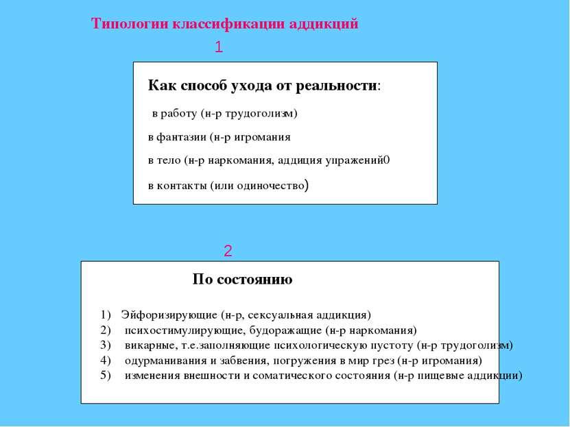 Типологии классификации аддикций Как способ ухода от реальности: в работу (н-...