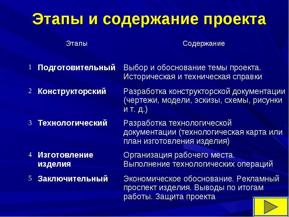 Этапы и содержание проекта Этапы Содержание 1 Подготовительный Выбор и обосно...