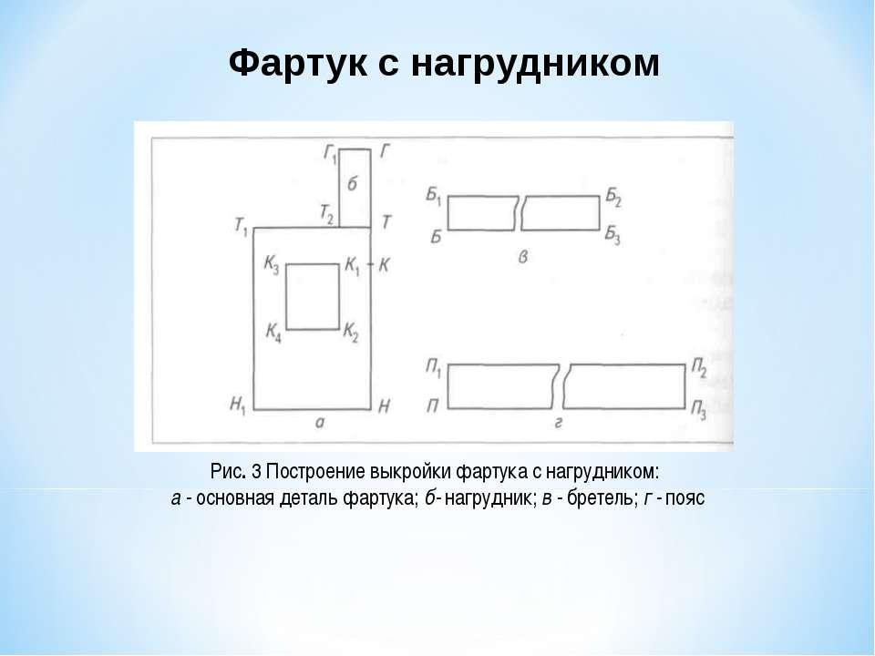 Рис. 3 Построение выкройки фартука с нагрудником: а - основная деталь фартука...