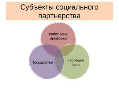 Субъекты социального партнерства