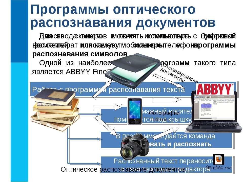 Программы оптического распознавания документов Для ввода текстов в память ком...