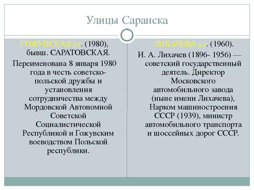 Улицы Саранска ГОЖУВСКАЯ ул. (1980), бывш. САРАТОВСКАЯ. Переименована 8 январ...