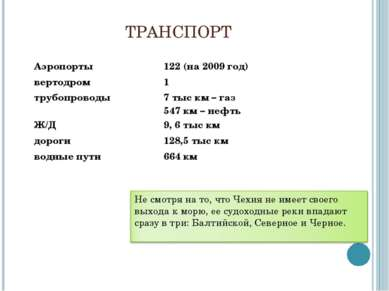ТРАНСПОРТ Аэропорты 122 (на 2009 год) вертодром 1 трубопроводы 7 тыс км – газ...