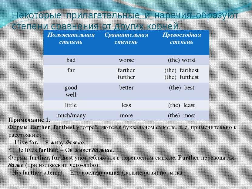 Некоторые прилагательные и наречия образуют степени сравнения от других корне...