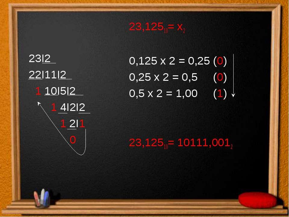 23,12510= х2 0,125 х 2 = 0,25 (0) 0,25 х 2 = 0,5 (0) 0,5 х 2 = 1,00 (1) 23,12...
