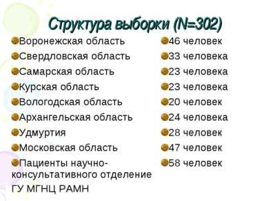 Структура выборки (N=302) Воронежская область 46 человек Свердловская область...