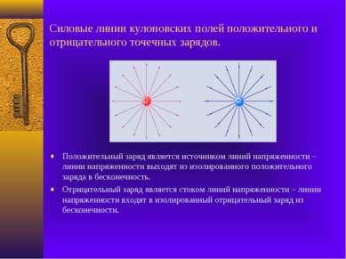 Силовые линии кулоновских полей положительного и отрицательного точечных заря...