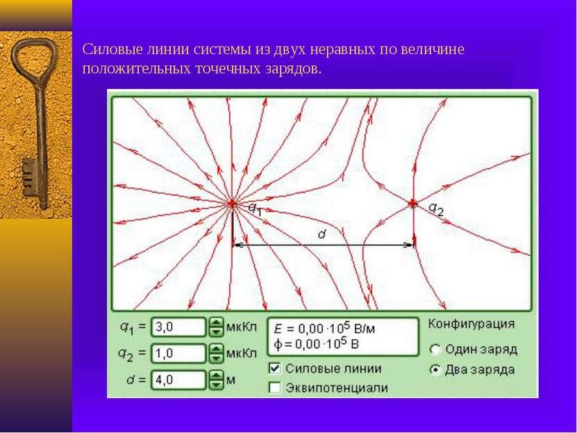 Силовые линии системы из двух неравных по величине положительных точечных зар...