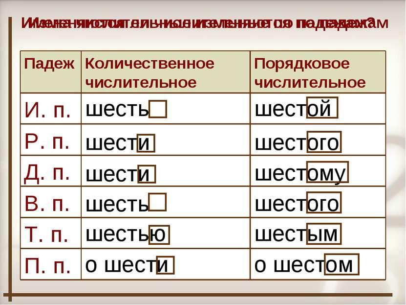 Изменяются ли числительные по падежам? о шестом о шести П. п. шестым шестью Т...
