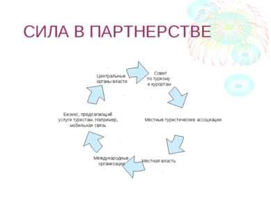 СИЛА В ПАРТНЕРСТВЕ