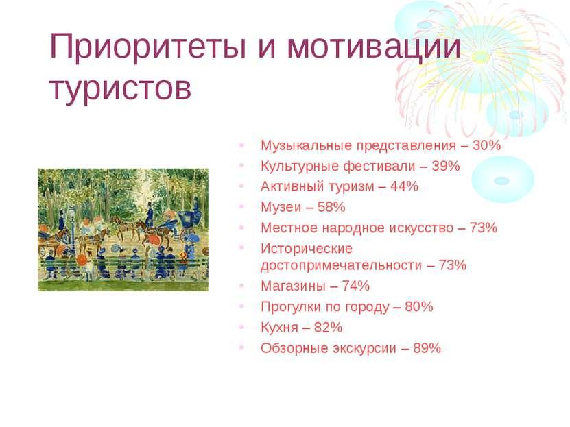 Приоритеты и мотивации туристов Музыкальные представления – 30% Культурные фе...