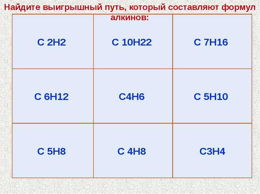 C 6H12 C 10H22 C4H6 C 5H8 C 4H8 C3H4 C 5H10 C 7H16 C 2H2 Найдите выигрышный п...