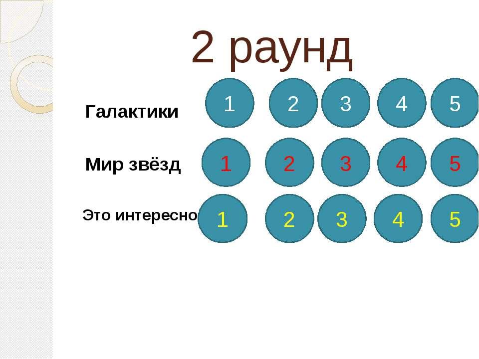 2 раунд Галактики Мир звёзд Это интересно 2 1 3 4 5 5 4 3 2 1 1 2 3 4 5