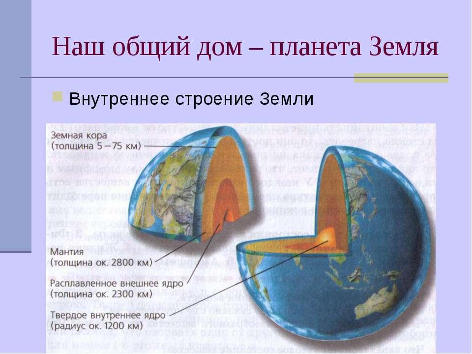 Наш общий дом – планета Земля Внутреннее строение Земли