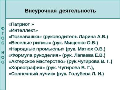 «Патриот » «Интеллект» «Познавашка» (руководитель Ларина А.В.) «Веселые ритмы...