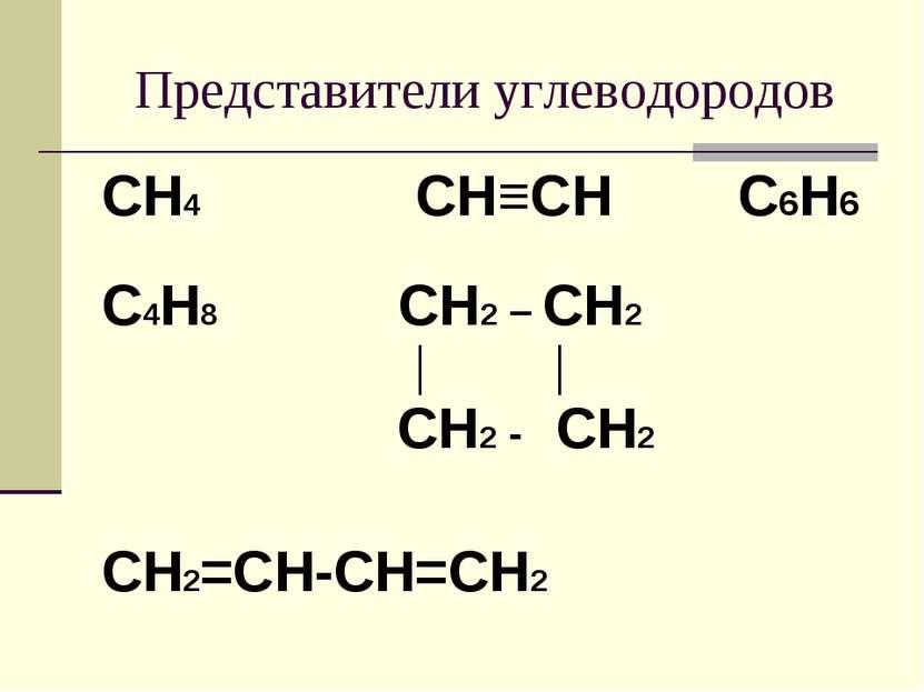 Представители углеводородов CH4 CH≡CH С6Н6 C4Н8 CH2 – CH2 │ │ CH2 - CH2 CH2=C...