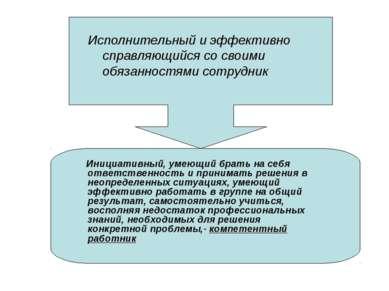 Исполнительный и эффективно справляющийся со своими обязанностями сотрудник И...