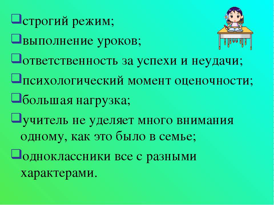 строгий режим; выполнение уроков; ответственность за успехи и неудачи; психол...