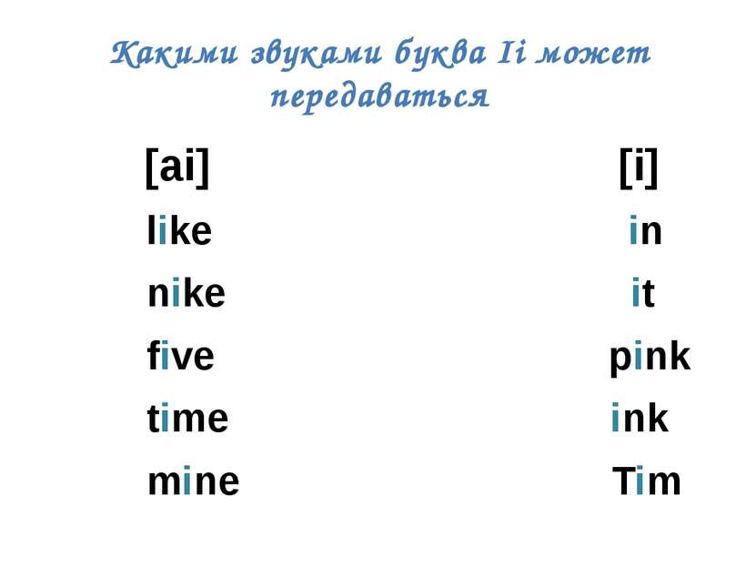 Какими звуками буква Ii может передаваться [ai] [i] like in nike it five pink...
