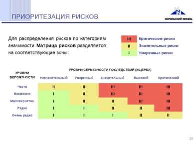 ПРИОРИТЕЗАЦИЯ РИСКОВ Для распределения рисков по категориям значимости Матриц...