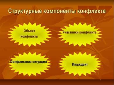 Структурные компоненты конфликта
