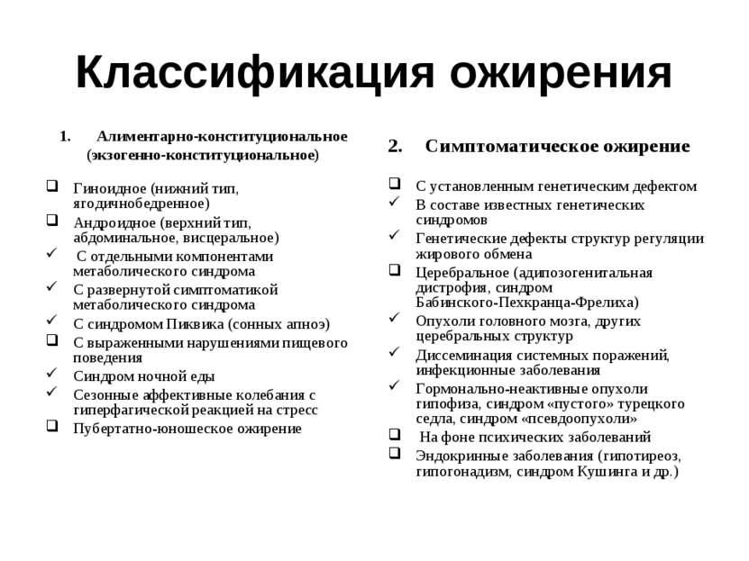 Классификация ожирения Алиментарно-конституциональное (экзогенно-конституцион...