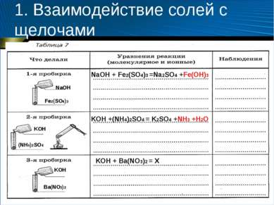 1. Взаимодействие солей с щелочами Fe2(SO4)3 NaOH KOH (NH4)2SO4 KOH Ba(NO3)2 ...