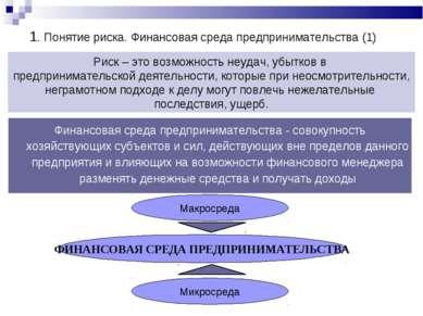 1. Понятие риска. Финансовая среда предпринимательства (1) Финансовая среда п...