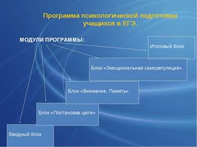 Программа психологической подготовки учащихся в ЕГЭ. МОДУЛИ ПРОГРАММЫ: Вводны...