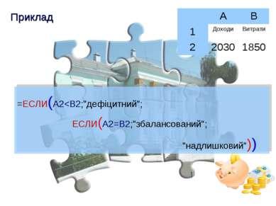 Приклад =ЕСЛИ(А2