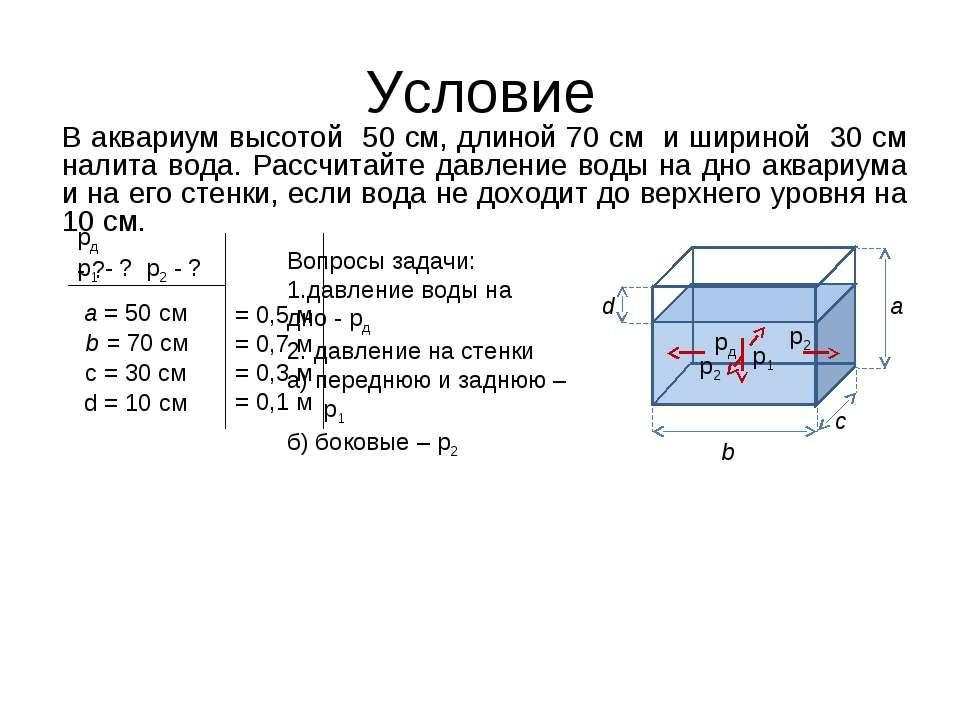 Условие В аквариум высотой 50 см, длиной 70 см и шириной 30 см налита вода. Р...