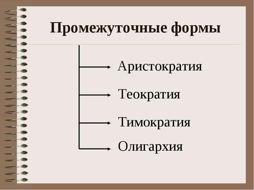 Промежуточные формы Аристократия Олигархия Тимократия Теократия