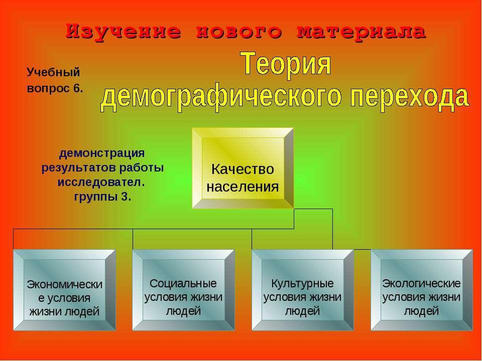Изучение нового материала Учебный вопрос 6. демонстрация результатов работы и...