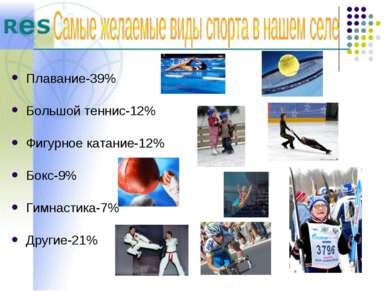 Плавание-39% Большой теннис-12% Фигурное катание-12% Бокс-9% Гимнастика-7% Др...