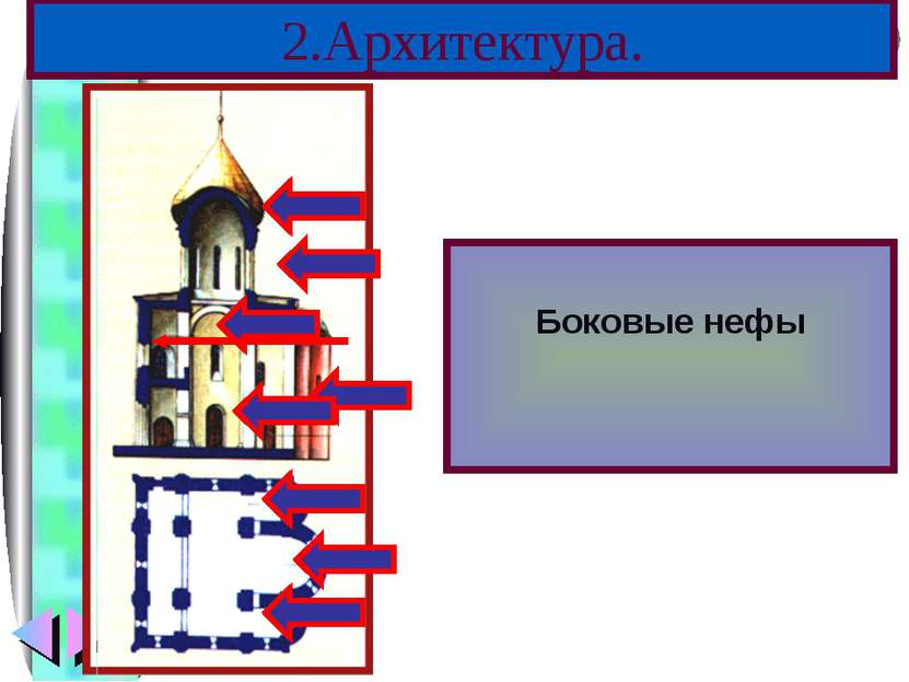 2.Архитектура. В церковном строи-тельстве того перио-да были заложены основны...