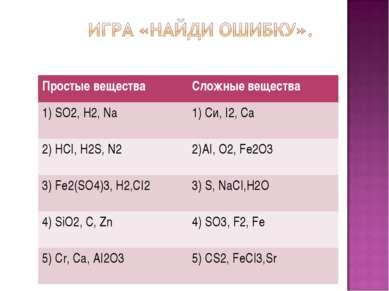 Простые вещества Сложные вещества 1) SO2, Н2, Na 1) Си, I2, Cа 2) НСI, Н2S, N...