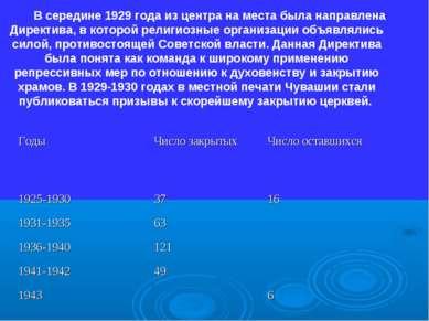 В середине 1929 года из центра на места была направлена Директива, в которой ...