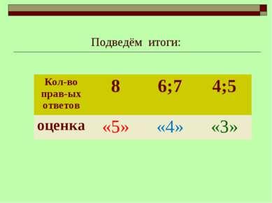 Подведём итоги: Кол-во прав-ых ответов 8 6;7 4;5 оценка «5» «4» «3»