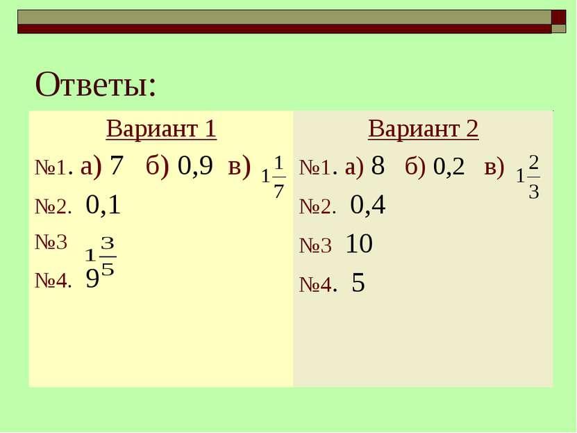Ответы: Вариант 1 №1. а) 7 б) 0,9 в) №2. 0,1 №3 №4. 9 Вариант 2 №1. а) 8 б) 0...