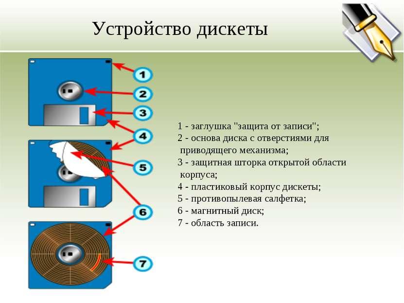 """1 - заглушка """"защита от записи""""; 2 - основа диска с отверстиями для приводяще..."""