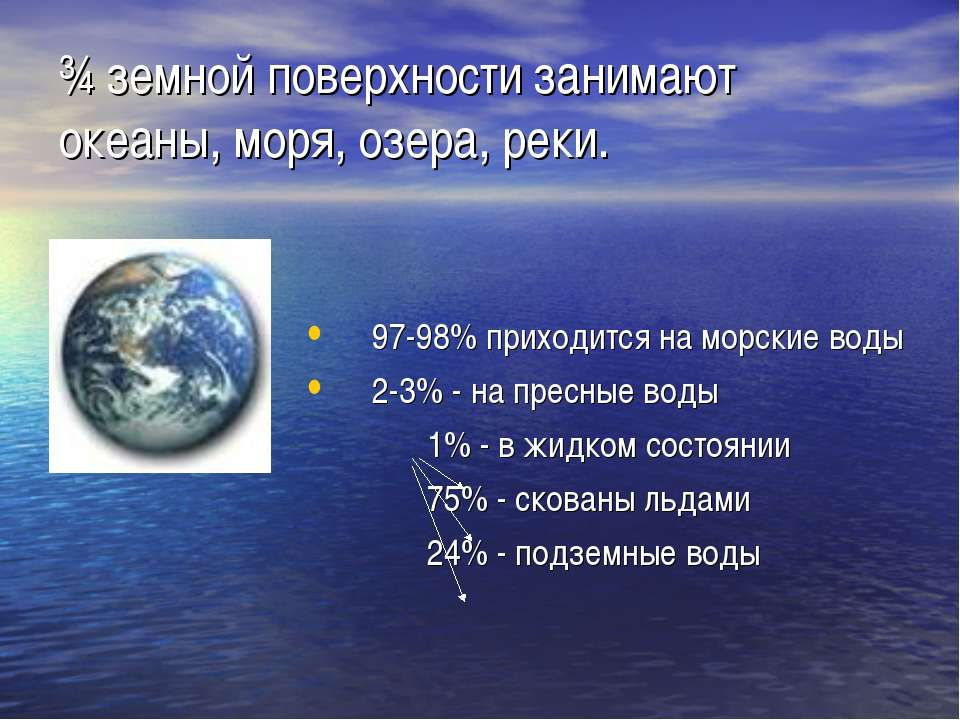 ¾ земной поверхности занимают океаны, моря, озера, реки. 97-98% приходится на...