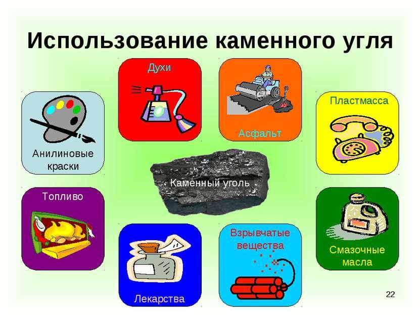 * Использование каменного угля