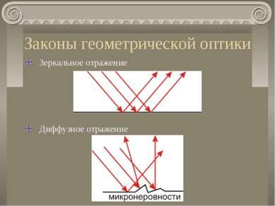 Законы геометрической оптики Зеркальное отражение Диффузное отражение