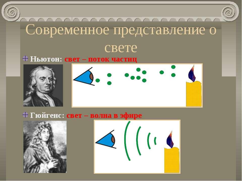 Современное представление о свете Ньютон: свет – поток частиц Гюйгенс: свет –...