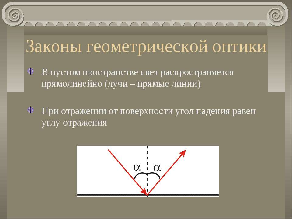 Законы геометрической оптики В пустом пространстве свет распространяется прям...